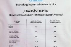 Graukäse-topfig-Auszeichnung